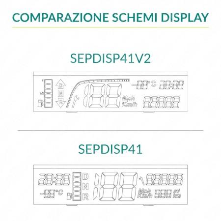 Display per contachilometri Microcar e Ligier